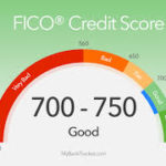 Financial advice 101 | Improving your credit score